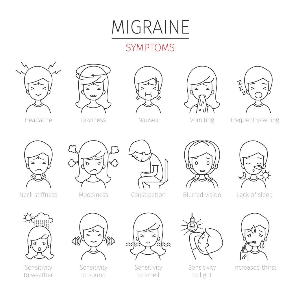 Migraine Symptoms Outline Icons Set - Oakdale ENT